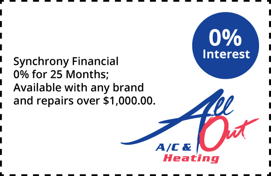 Financing All Out Ac Amp Heating